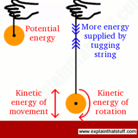 yoyo-energy-conversion