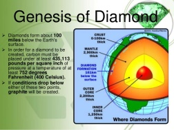 diamond-as-a-gemstone-20-638