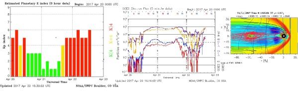 planetary-k-index.jpg