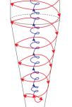 Sketch-of-flow-pattern-inside-cyclone-separator 2
