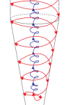 Sketch-of-flow-pattern-inside-cyclone-separator 2
