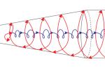 Sketch-of-flow-pattern-inside-cyclone-separator