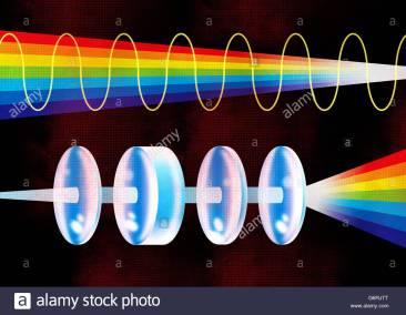 retro-science-illustration-light-spectrum-lenses-and-sound-waves-G6RJTT