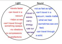 sound8light_vs_sound